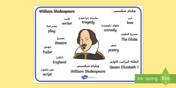 William Shakespeare Word Mat - Arabic/English  - William Shakespeare Word Mat - william shakespear, word mat, topic words, topic mat, themed word mat