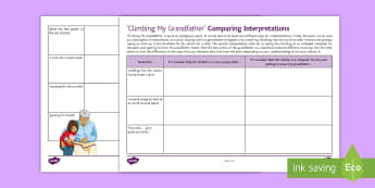 GCSE Poetry Comparing Interpretations Activity Sheet to Support Teaching on 'Climbing My Grandfather' by Andrew Waterhouse - interpretations, andrew waterhouse, GCSE poetry, AQA poetry, love and relationships, poetry antholog