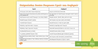 Datganiadau Cywir neu Anghywir Santes Dwynwen - Datganiadau, Santes Dwynwen, Cywir, Anghywir, Trafodaeth, Dathliadau Cymreig