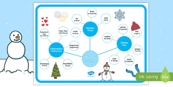 * NEW * Winter Concept Map - English / Spanish  - Winter Concept Map - winter, concept map, concept, map, season, cold, wnter, wintre, EAL,Spanish-tra