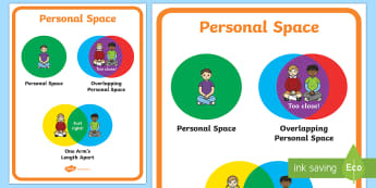 Personal Space Display Poster - personal space, autism, social skills, ASD