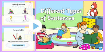 Types of Sentences Teaching PowerPoint - sentence, sentence structure, exclamation, statement, command, question, introduction to sentences,A