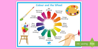 Colour and the Wheel Display Poster - colour, colour wheel, tone, shade, contrasting, display, poster