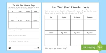 Character Emojis Activity to Support Teaching On The Wild Robot by Peter Brown - reading, literacy, chapter chat, the wild robot, peter brown, emojis, characters