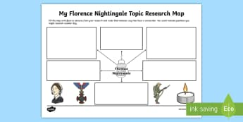 Florence Nightingale Topic Research Map - research, nightingale