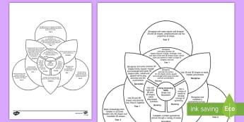 Foundation Phase Using Geometry Skills Assessment Flower - Foundation Phase, Foundation phase profile, numercy, geometry skills, assessment flower, assessment,