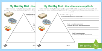 Healthy Eating Food Pyramid Writing Frames English/French - healthy eating, healthy eating food pyramid, healthy eating writing frame, food pyramid, food group