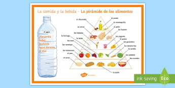 Food Pyramid Display Poster Spanish - Spanish, Vocabulary, food, drinks, display, poster, KS3, KS4, pyramid, classroom, organisation