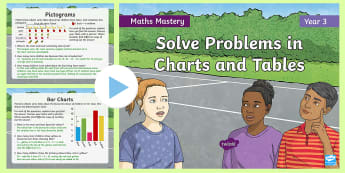 Year 3 Solve Problems in Charts and Tables Maths Mastery PowerPoint - Reasoning, Greater Depth, Abstract, Problem Solving, Explanation
