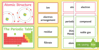 KS4 AQA Atomic Structure Word Wall - Periodic Table, Atom, element, Nucleus, Proton, Neutron, Electron, Energy Level, Shell, Isotope, Ion