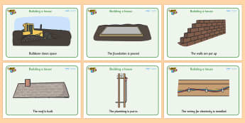 Building a House Sequencing Posters - BIC picture, houses and homes, fine motor skills, house, home, Word cards, Word Card, flashcard, flashcards, brick, stone, detached, terraced, bathroom, kitchen, door, caravan, where we live, ourselves