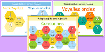 Alphabet Phonétique Display Poster Pack French - french, alphabet, phonetic, consonants, vowels, semi-vowels, nasal vowels, display, pack