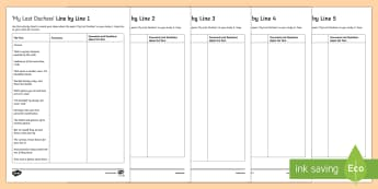 Line by Line Revision Activity Sheet to Support Teaching on 'My Last Duchess' by Robert Browning - My, last, duchess, robert, browning, conflict, power, abuse, analysis, notes, worksheet