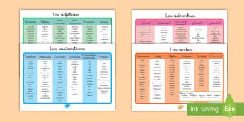 Spanish Grammar Display Posters - grammar, adjectives, nouns, verbs, adverbs, names, languages, primary, schools, resources, activitie