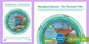Aboriginal Tharawal Seasons Poster - Australia YR 3 and 4 Design Technology, aboriginal seasons, seasons, australian seasons, indigenous, Dharawal, D'harawal