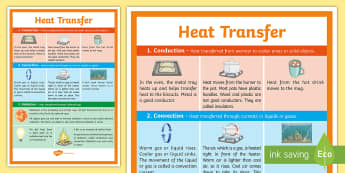 Heat Transfer Display Poster - conduction, radiation, convection, heat travels, insulators, heat energy, physical science, conducto