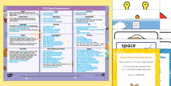 EYFS Space Enhancement Ideas and Resources Pack - planning, Early Years, continuous provision, early years planning, adult led, moon, planets, stars, astronaut, aliens
