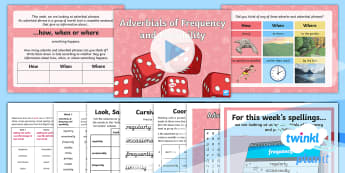 PlanIt Spelling Year 4 Term 3B W5: Adverbials of Frequency and Possibility Spelling Pack - PlanIt, Spellings, Year 4, Term 3B, W5, adverbials, adverbials of frequency,adverbials of possibilit
