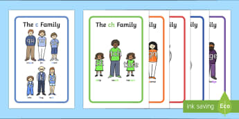 IKEA Tolsby Sound Families Prompt Frame - Sound Family Member Posters-ee, ee sound, sound families, ee sound family, sound posters, ee sound p