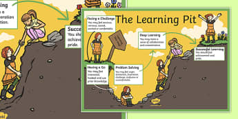 The Learning Pit - learning techniques, support, information, KS2, key stage 2
