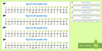 Dinosaurs Number Line (0-20) - Dinosaur, Maths, Math, numberline, numberline display, history, t-rex, stegosaurus, raptor, iguanodon, tyrannasaurus rex