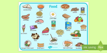 Food Word Mat - food, food groups, food types, writing about food, word mat, writing aid, mat