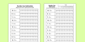 Subtraction From 10 Numberline Activity Sheet English/Polish