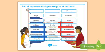Comparing and Contrasting Word Mat French - comparison, contrast, opposition, contrary, structuring, argumenting,French