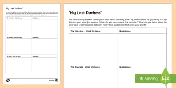 What We Learn Revision Activity Sheet to Support Teaching on 'My Last Duchess' by Robert Browning - My, last, duchess, robert, browning, conflict, power, abuse, analysis, notes