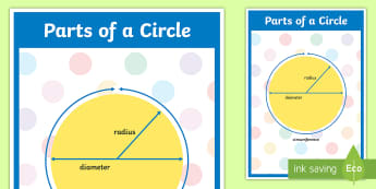 Year 6 Parts of a Circle Display Poster - Year 6, KS2, Y6, illustrate and name parts of circles, including radius, diameter and circumference