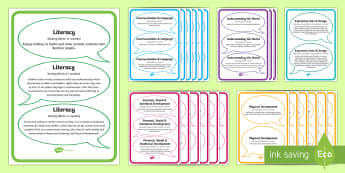 Birth to 11 Months Early Years Outcomes in Speech Bubbles Display Posters - Nursery, babies, early years framework, nursery outcomes