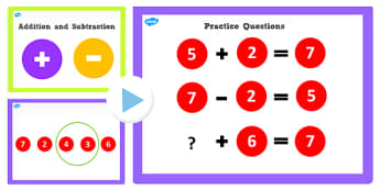 Addition and Subtraction Facts to 7 PowerPoint - Add, Subtract