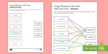 Energy Efficiency in the Home Match and Draw - Match and Draw, gcse, physics, energy efficiency, energy, energy in the home, heat loss, conduction, starter activity