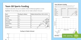 Winter Olympics Funding Scatter Graph Activity Sheet - scatter, data, average, 2014, olympics, winter, Medals, Correlation, hypothesis, investigation, work
