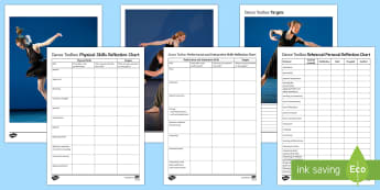 Physical Skills, Performance and Rehearsal Reflection Chart Activity Sheets  - Dance Toolbox, dance, ks3 dance, btec dance, dance skills, dance evaluation, performance skills,