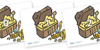 Numbers 0-31 on Treasure Chests - 0-31, foundation stage numeracy, Number recognition, Number flashcards, counting, number frieze, Display numbers, number posters