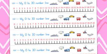 Transport Number Line 0 30 - transport, number line, numbers