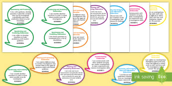 Year 4 Australian Curriculum Science Inquiry Skills: I Can Speech Bubbles - Science assessment, learning outcomes, learning intentions, walt, tib, wilf, Australia science, grad