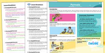 Art: Portraits KS1 Planning Overview CfE