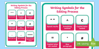 Writing Symbols for Editing Process A4 Display Poster - edit, process, corrections, symbols, codes, editing