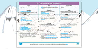 EYFS Enhancement Ideas to Support Teaching on The Gruffalos Child - Early Years, continuous provision, early years planning, adult led, Julia Donaldson, Gruffalo, planning