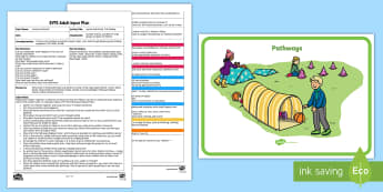 EYFS Hansel and Gretel Trail Making Adult Input Plan and Resource Pack - Hansel and Gretel, Fairytale, Story, trail, follow, make, build, pathway