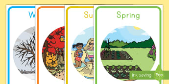 Four Seasons Display Posters - seasons, weather, display, posters, bulletin board, spring, summer, fall, winter,