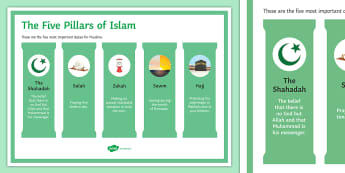 Five Pillars of Islam Display Poster - Islamic Practices GCSE Material, hajj, sawn, zakah, salah, shahadah.