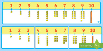 1 - 10 Number Line with Dienes Display Banner - 1 - 10 Number Line with Dienes Display Banner  - tens, ten times table, multiples of 10, abnner, ban