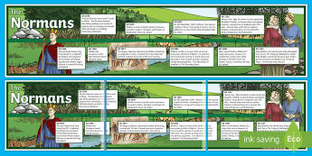 The Normans Display Timeline - KS2, history, Normans, display, timeline,
