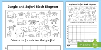 Jungle and Safari Themed Pictogram Worksheet / Activity Sheet  - Minibeasts Bar Graph Worksheet / Activity Sheet - graphs, record, activities, minbeasts, grpahs, minibeatss, min