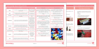 Polymers Knowledge Organiser - GCSE Design & Technology, OCR Design & Technology, OCR Resistant Materials, Resistant Materials, AQA