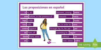 Prepositions Display Poster Spanish - Spanish Grammar, prepositions, preposiciones, display, poster