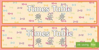Times Tables Display Banner English/Mandarin Chinese - Times Tables Display Banner - times table, times tables, display banner, display, banner,imes tables